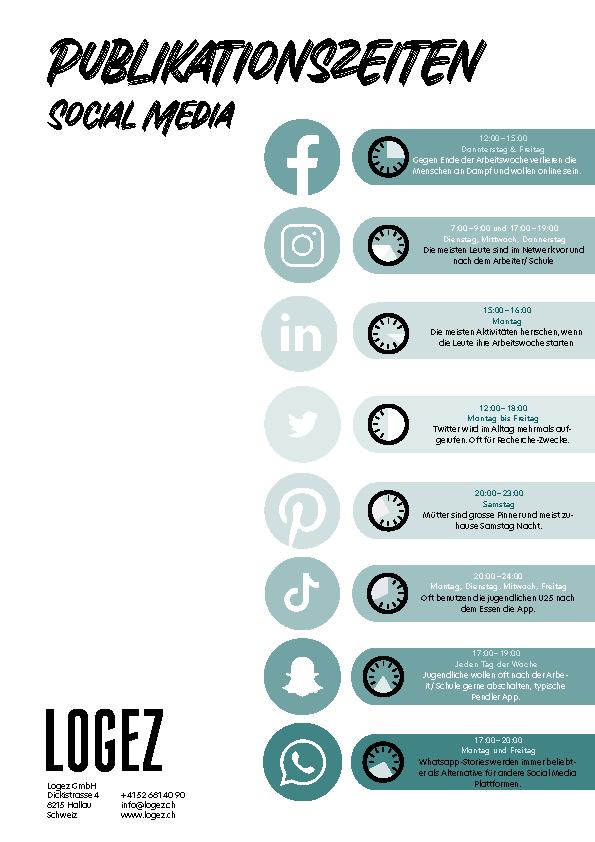 Logez Wissen Die besten Publikationszeiten der Social Media Plattformen