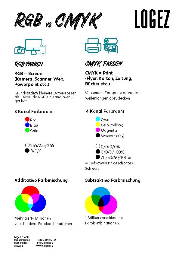 Logez Wissen Unterschied von RGB und CMYK